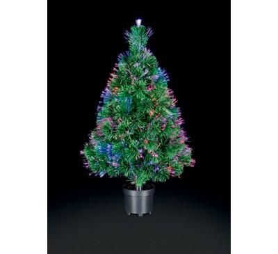 80cm  LED Light Source Christmas Tree: 80 Tips
